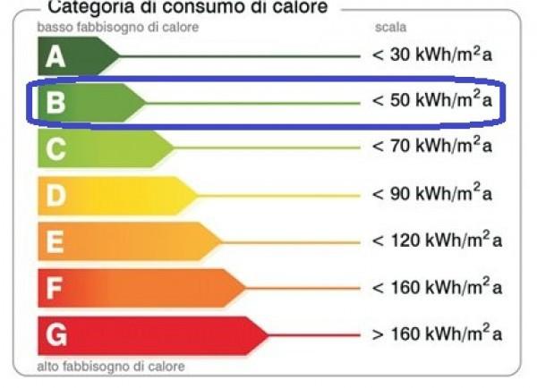 Bilocale Foligno Via Corta Di Colle 6
