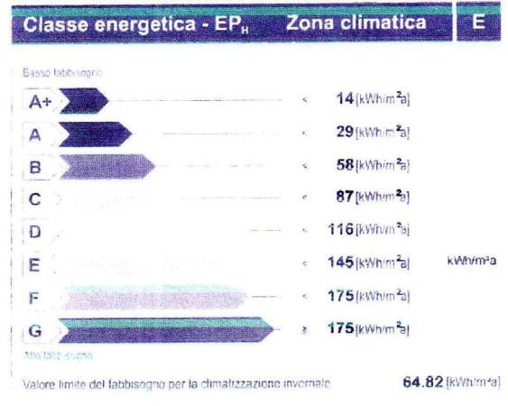Bilocale Cisano Bergamasco  11