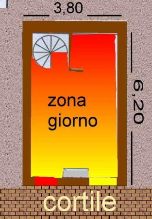 Vendita  bilocale Grancona Via Roma 1 528040
