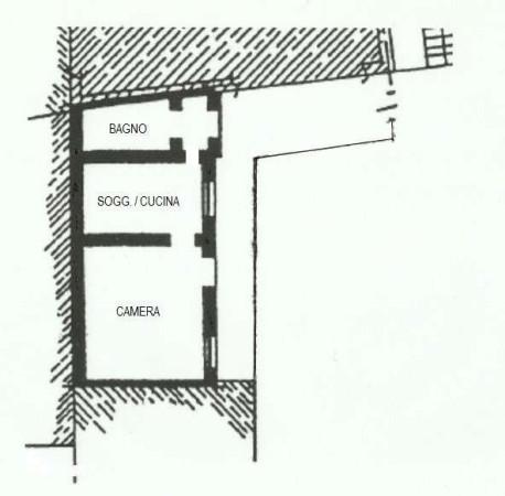 Vendita  bilocale Castano Primo Viale Magenta 1 873951