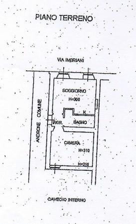 Vendita  bilocale Parma Via Imbriani 1 845690