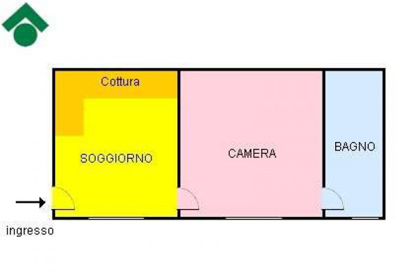 Vendita  bilocale Cornaredo Via Filanda 1 954905