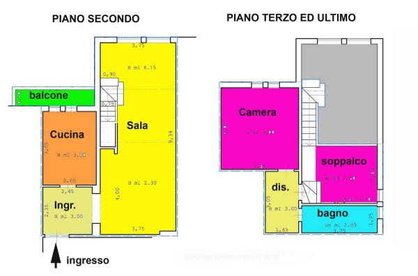 Vendita  bilocale Firenze Via Dante Da Castiglione, Firenze Fi 1 960711
