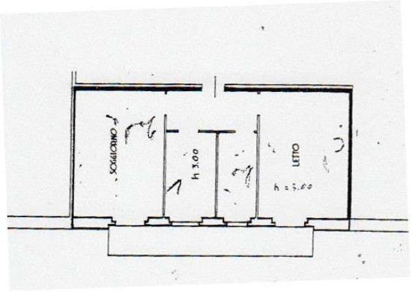 Vendita  bilocale Pavia Viale Cremona 1 1021613