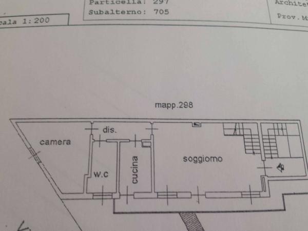 Vendita  bilocale Milano Via Vittorio Alfieri 1 841088