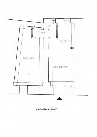 Vendita  bilocale Tivoli Piazza Colonna 1 1398638